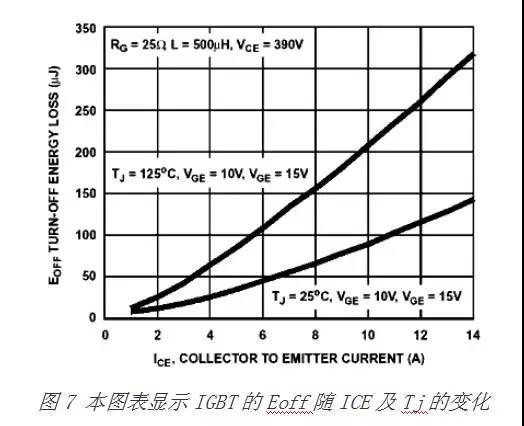 一文搞懂MOSFET与IGBT的本质区别1.jpg