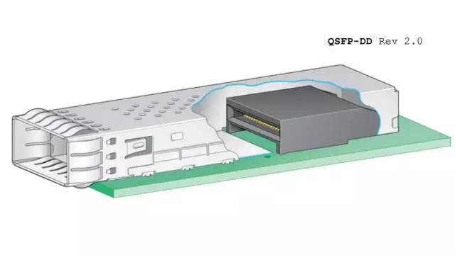 Y3T179 SFP-DD 和QSFP-DD8.jpg