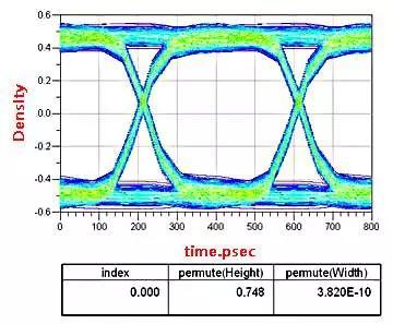 高速电路设计中耦合电容的重要性3.jpg
