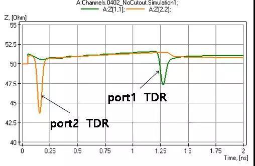 高速电路设计中耦合电容的重要性5.jpg