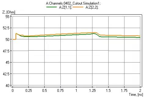 高速电路设计中耦合电容的重要性6.jpg